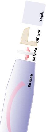 componentes del aerosol